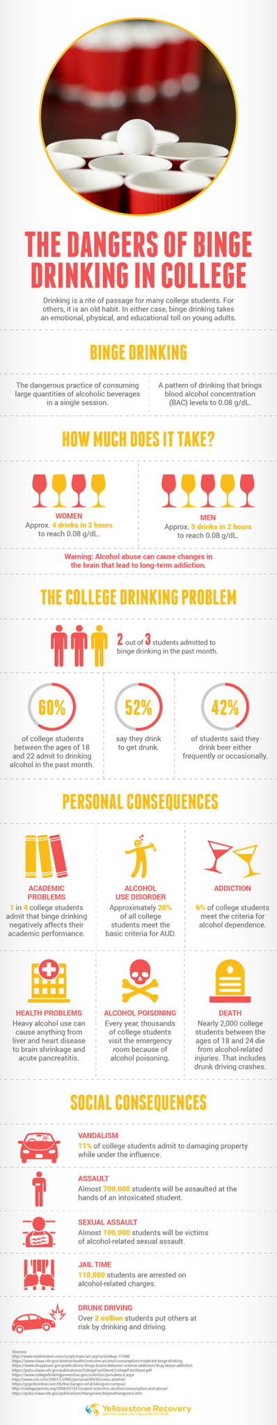 Dangers of Binge Drinking in College Infographic