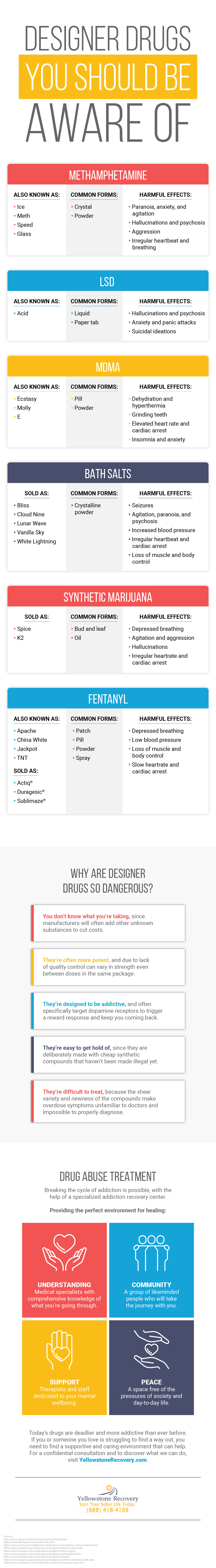 Designer Drugs You Should Be Aware Of (Infographic)