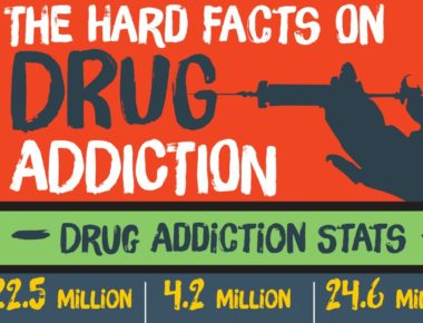 infographic hard facts on addiction cover