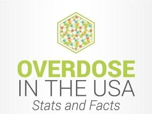 Overdose in the USA