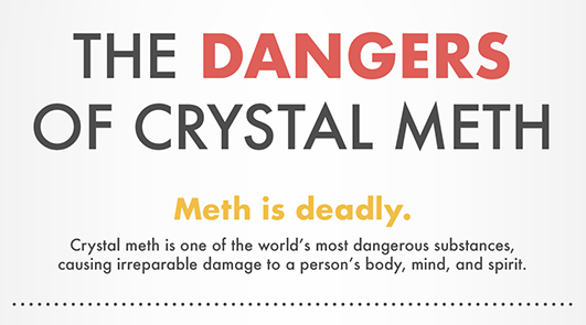 infographic about meth