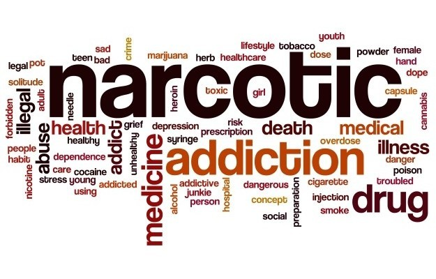 narcotics word cloud