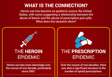 Prescription Drugs V Heroin Featured